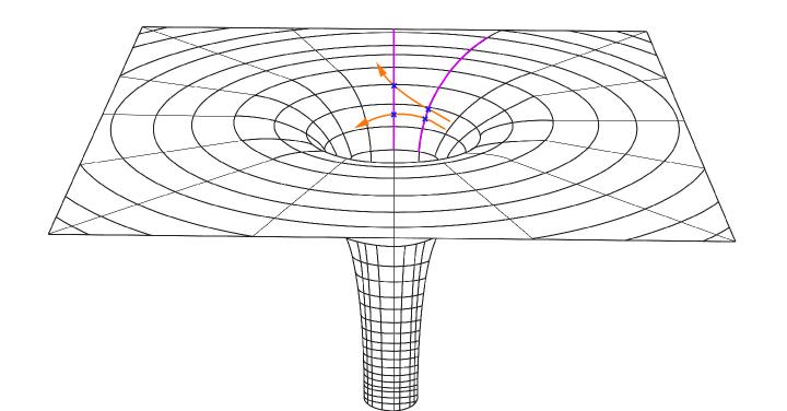 Ciencia o Ficción – La física de Interstellar (II): el planeta de Miller
